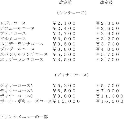 ル・クープル2019-09価格改定