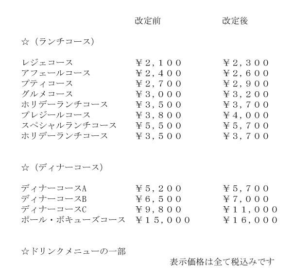 2019-09価格改定